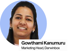 Gowthami