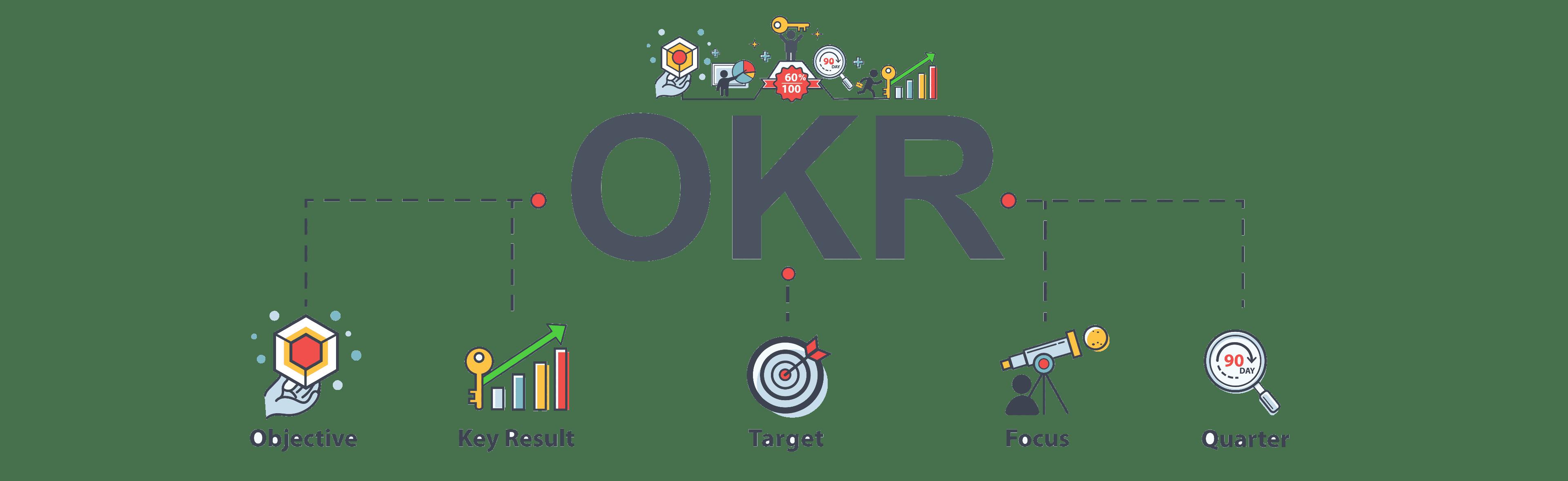 OKR-PNG